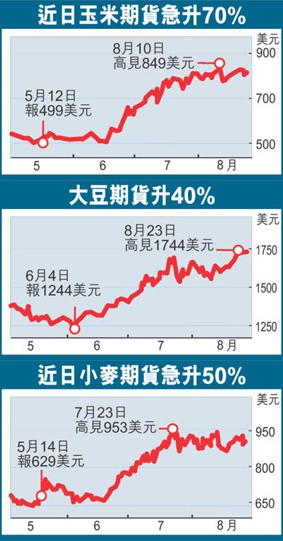 http://image.wenweipo.com/2012/08/26/fi0826b.jpg