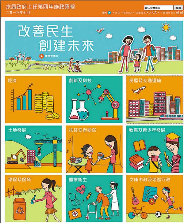 ■特首第四年《施政匯報》範圍涵蓋房屋、經濟、扶貧等九大範疇。