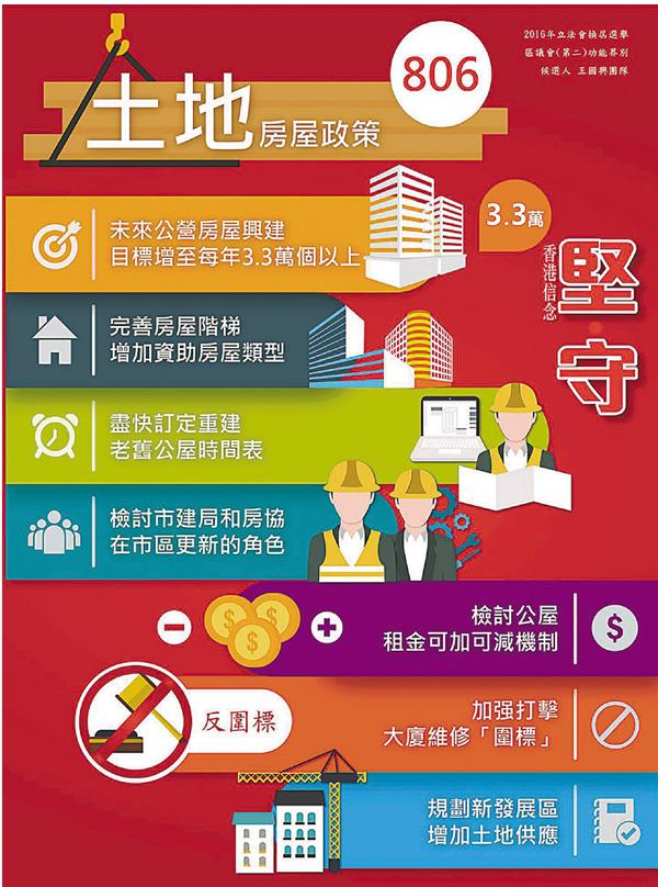 ■王國興上載圖片至facebook,講述7個有關土地房屋政綱。