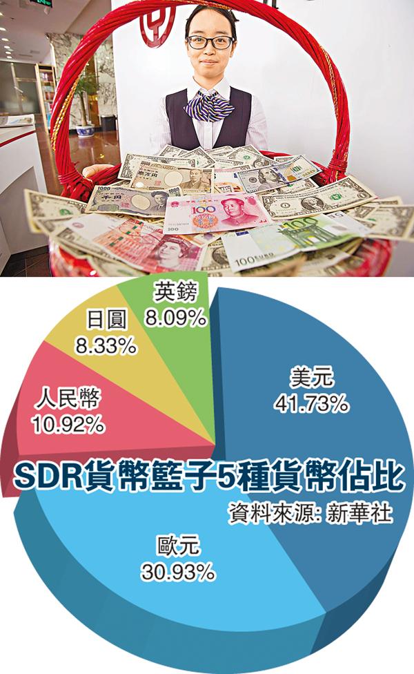 ■人民幣10月1日作為第五種貨幣加入國際貨幣基金組織的SDR(特別提款權)貨幣籃子。   中新社