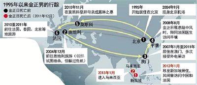 金正男行蹤圖 圖片來源:海外網