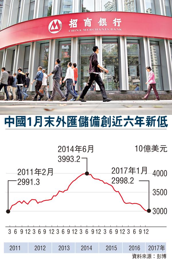 ■招行開立香港一卡通資金門檻漲百倍。本報記者孔雯瓊  攝