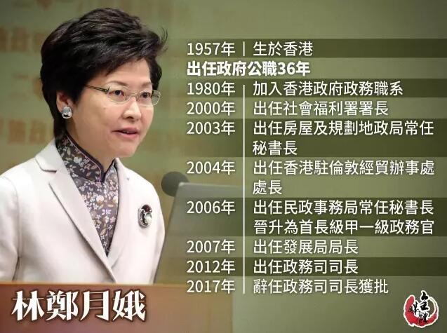 香港大公文匯傳媒集團全媒體新聞中心製圖
