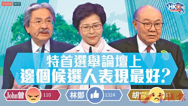 ■昨晚的選舉論壇,有媒體即時作網上民調顯示,林鄭的表現最佳。網上圖片