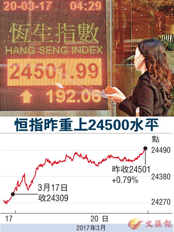 ■�瓻�昨成交984億元。 中通社