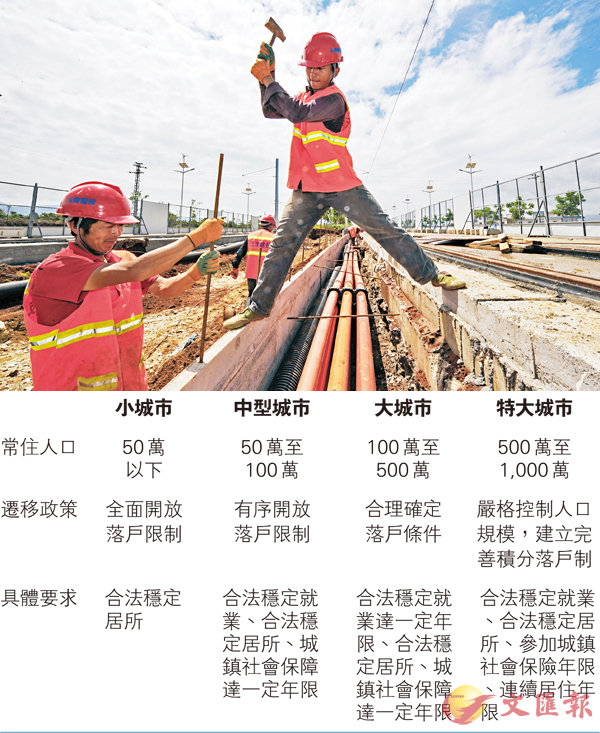 ■雲南省建設省內現代有軌電車線路,為城鎮化做好配套。 資料圖片