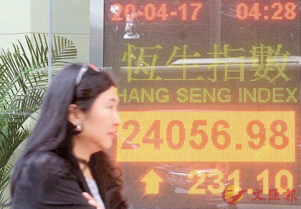 ■港股連跌3日後昨彈升231點,重返24,000點大關,但成交減至684億元。 中新社