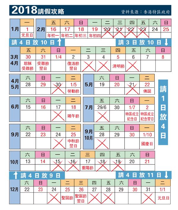 明年紅假製長假  聖誕放11天 (圖)