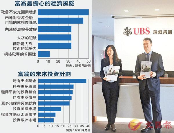■霍慧敏(左)看好中資股表現,相信內地資金會持續流入港股。 陳楚倩  攝