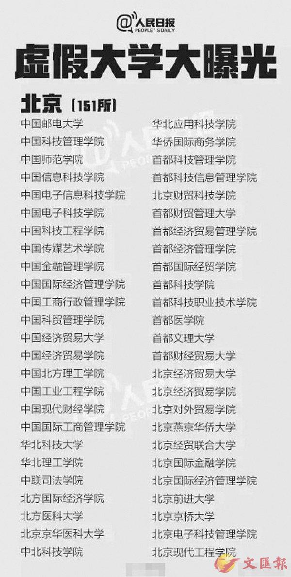 ■北京虛假大學有115所,堪稱「重災區」。 網上圖片