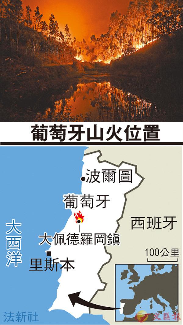 葡最嚴重山火62死 (圖)