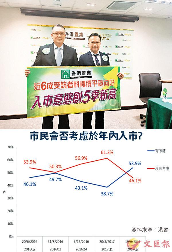 ■港置李志成(左)及姚偉南。 香港文匯報記者蘇洪鏘  攝