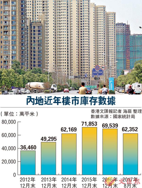 ■內地8月房地產投資增速結束了連續多月的下滑走勢,商品房庫存降至三年來低位。圖為南京河西地區一處樓盤。  中新社