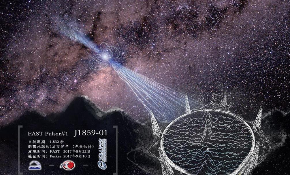 中國FAST首次新發現脈衝星