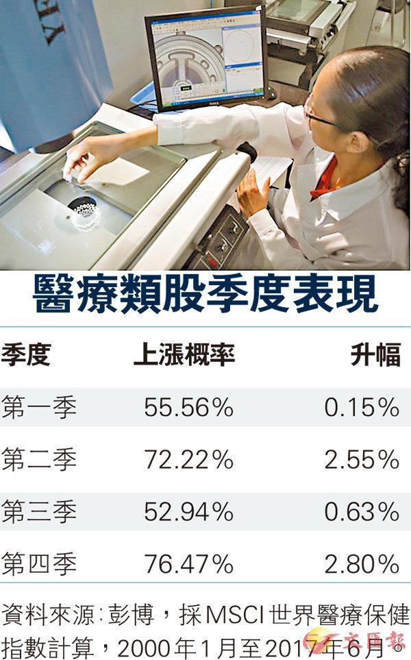 ■醫療器材設備製造企業值得看好。資料圖片