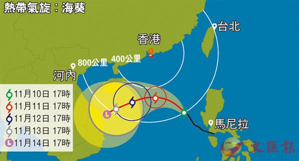 ■「海葵」將於明日凌晨最接近本港。