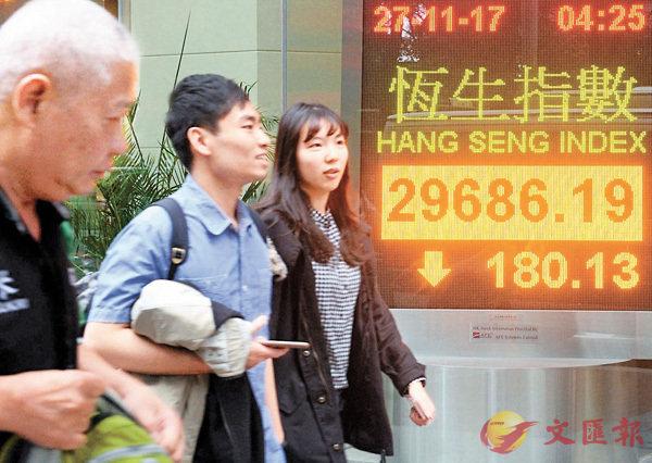 ■�瓻�昨跌180點,成交1,033.09億元。