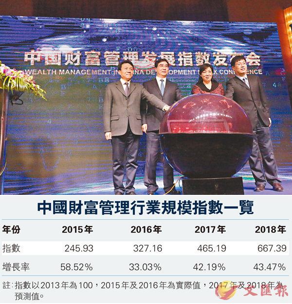 ■中國財富管理發展指數(2017)發佈會現場。香港文匯報山東傳真