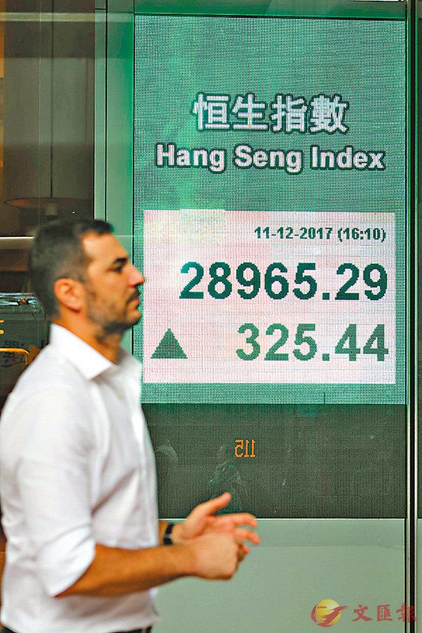 ■�琤肏�數昨收市報28,965點,升325點。 中通社