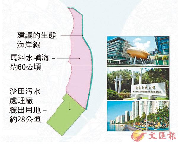 ■合共提供約88公頃用地。 報告圖片