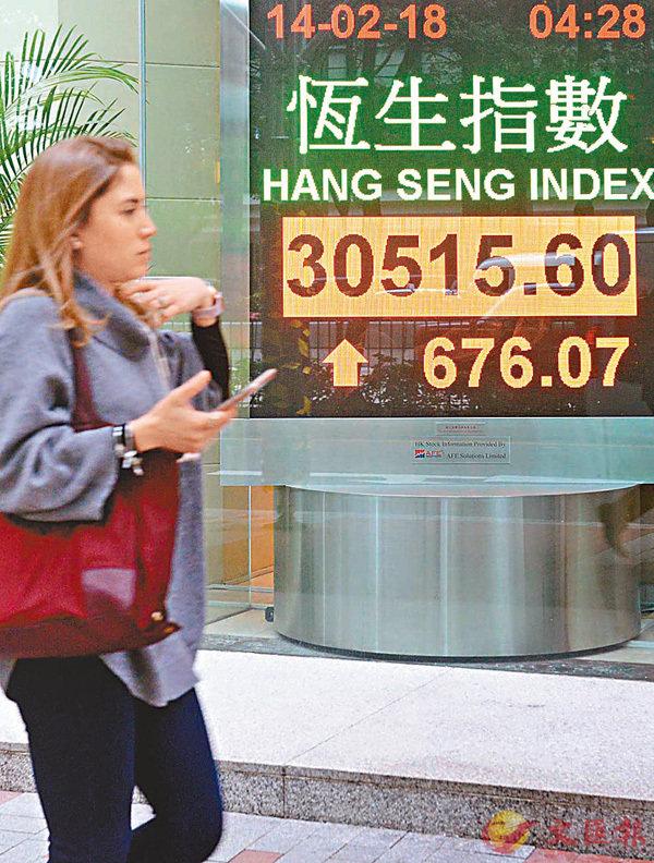 ■�琤肏�數昨升2.27%,超過1,200隻股份上升。 中通社