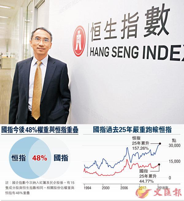 關永盛指本地公司市值仍龐大,有穩定的盈利表現及派息。香港文匯報記者莫雪芝  攝