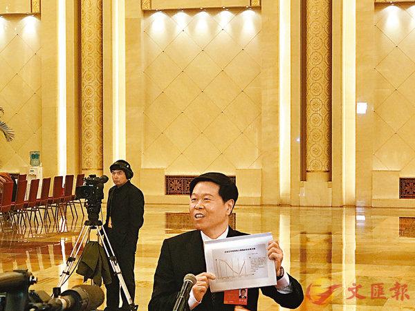 ■王軍。香港文匯報記者張聰 攝