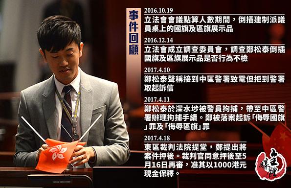 立法會調查委會認有足夠理據譴責鄭松泰