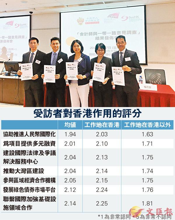 ■李芝蘭(中)認為,香港不宜在「一帶一路」發展中「妄自菲薄」。左二為陳志興。香港文匯報記者周曉菁  攝