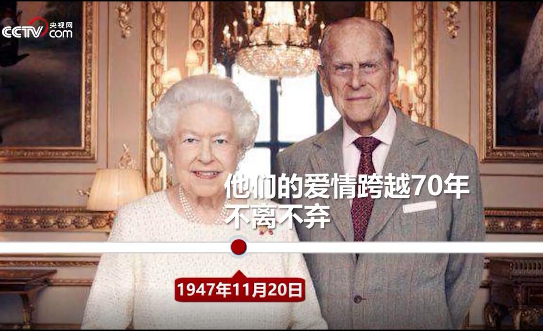 回顧英國皇室百年婚禮