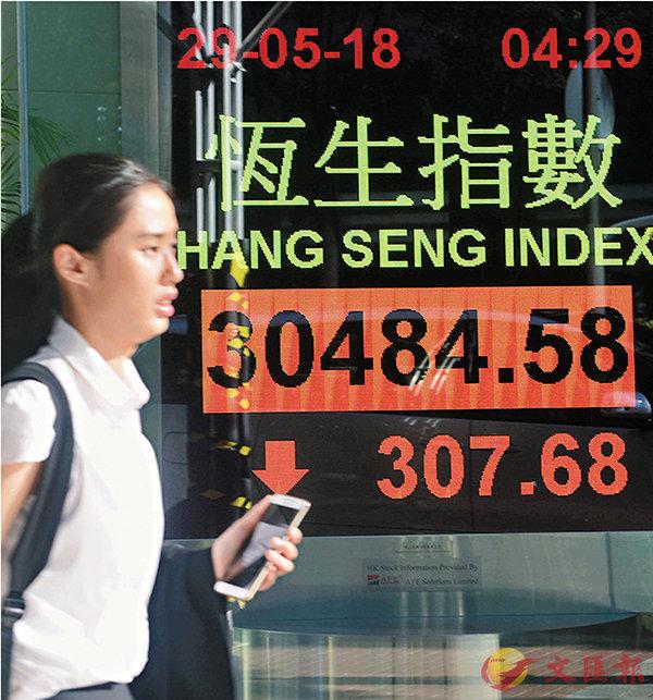 ■港股在期指結算前夕失守20及50天線,昨成交縮減至884億元。 中通社