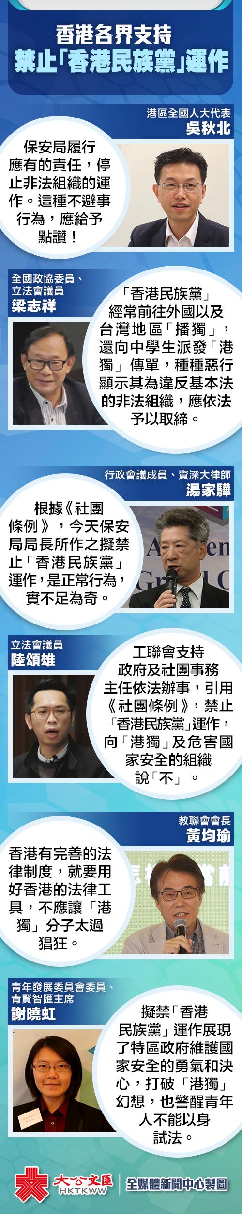 香港各界支持禁止「香港民族黨」運作