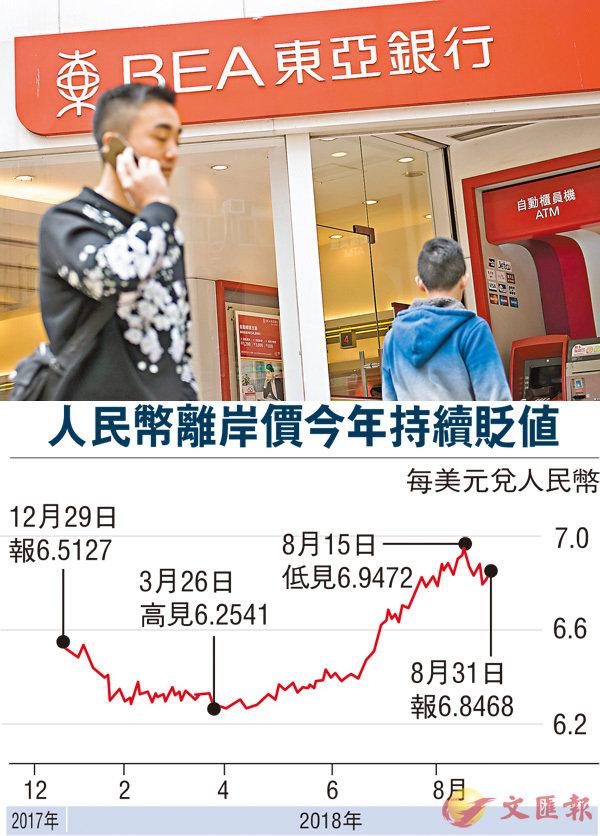 ■近期股市樓市危機四伏,投資者不妨考慮風險較低的定期存款,其中在東亞銀行的人民幣定存年息可高達3.5%。 資料圖片