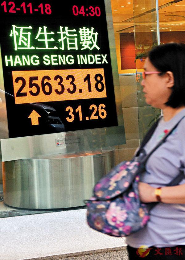 ■騰訊昨逆市下跌,港股靠三大重磅股力撐。 中通社