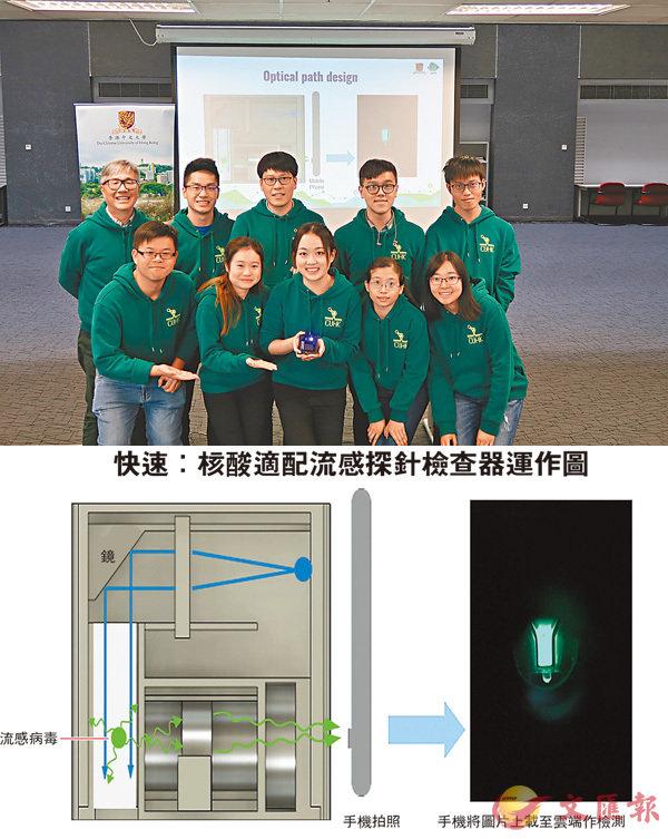 ■中大生命科學學院副教授陳竟明(後排左一)與中大基因工程隊。