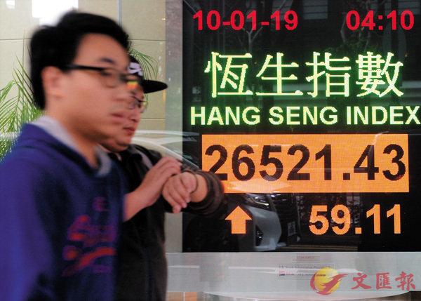 ■中美貿易談判未有好消息,�瓻�昨日非常波動,最終收報26,512點,升59點。 中新社