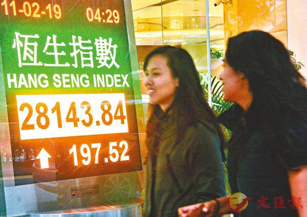 ■港股低開高走,重上28,000點大關,成交883億元。  中新社