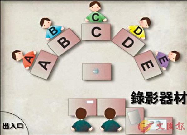 ■DSE中文口試考室模擬圖 考評局網誌圖片