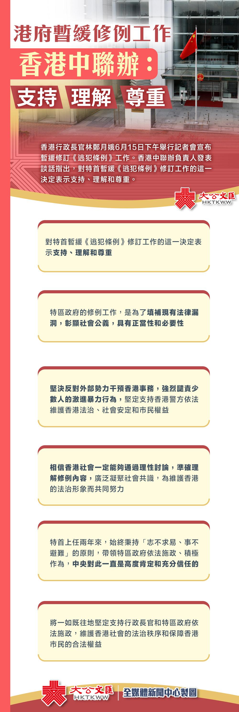 港府暫緩修例工作 香港中聯辦:支持 理解 尊重