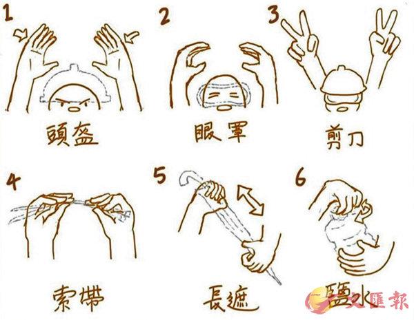 ■ 有網民把上次衝擊時的手勢畫出並加以說明,希望以統一手勢傳遞物資。  網上圖片