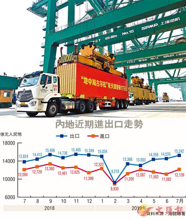 ■海關總署表示,中國外貿企業正積極拓展與其他國家和地區的經貿往來。圖為貨車為準備出港的船隻裝貨。資料圖片