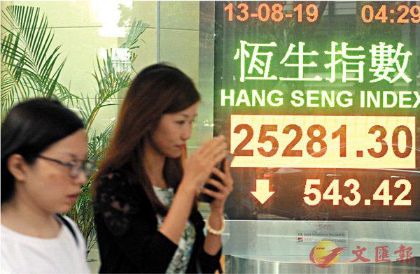 ■港股連跌三日累挫839點,昨日成交增至843億元。  中新社