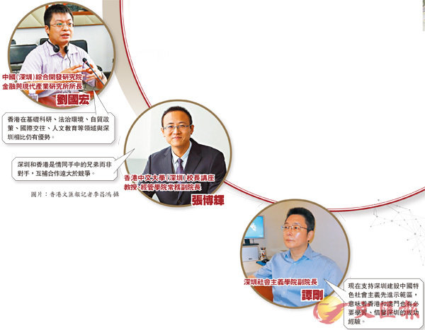 深圳發力 港擁優勢莫自棄