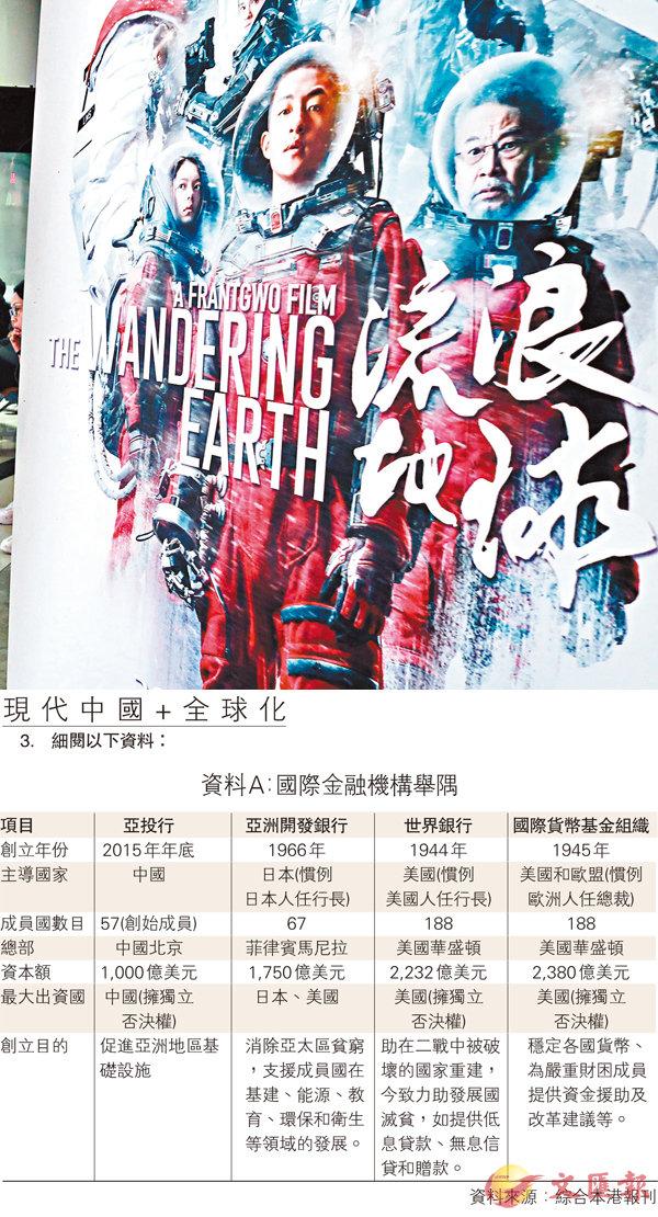 ■《流浪地球》顯示中國電影業已經成熟。 劇照海報