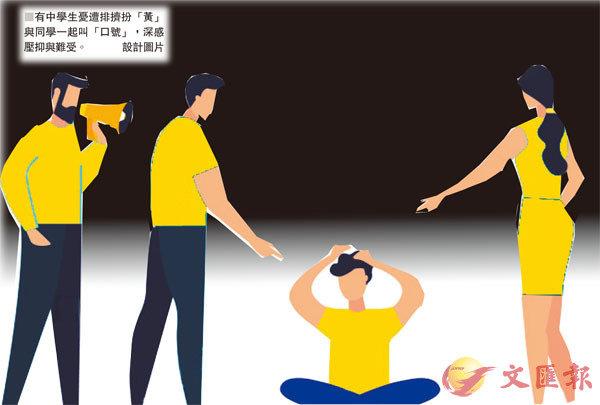 ■有中學生憂遭排擠扮「黃」與同學一起叫「口號」,深感壓抑與難受。 設計圖片