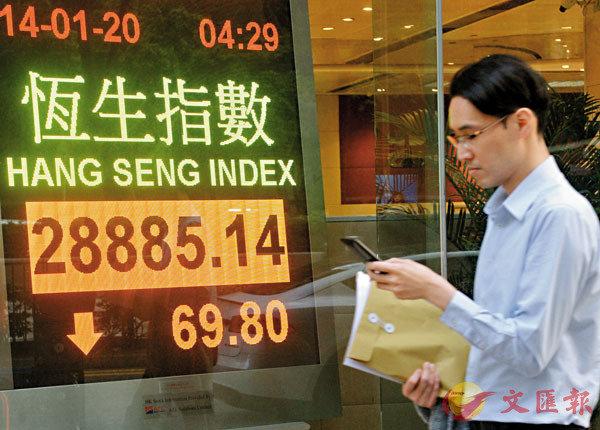 ■ 港股昨日倒跌收場,未能守穩29,000關。 中新社
