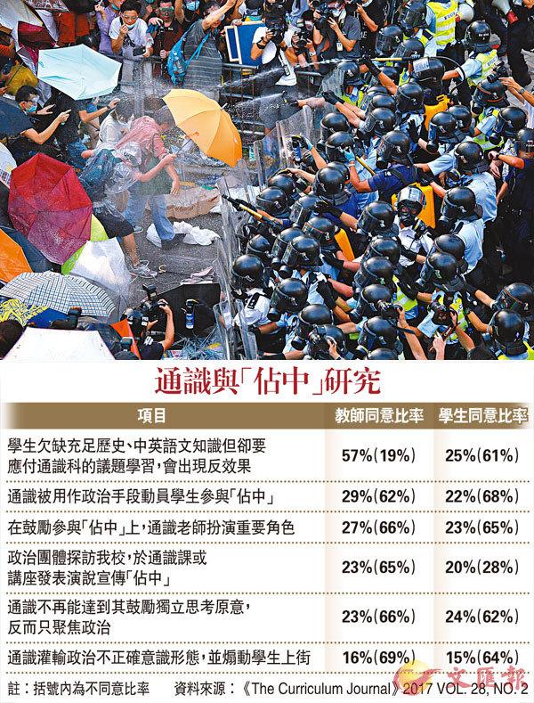 ■「佔中」示威者與警員衝突。 資料圖片