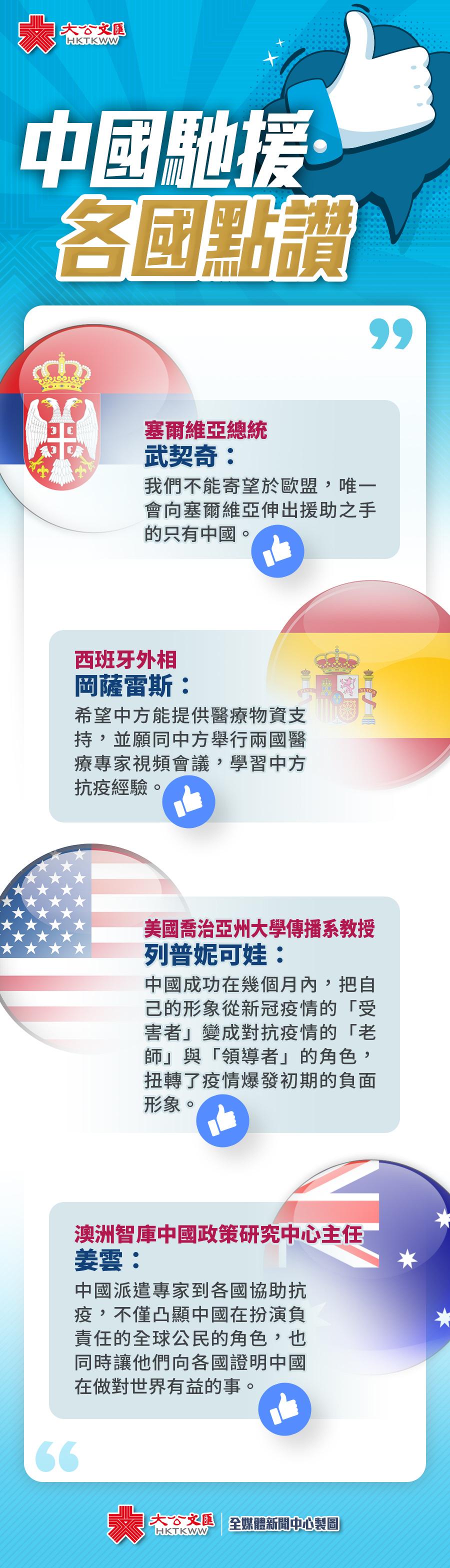 中國馳援 各國點讚