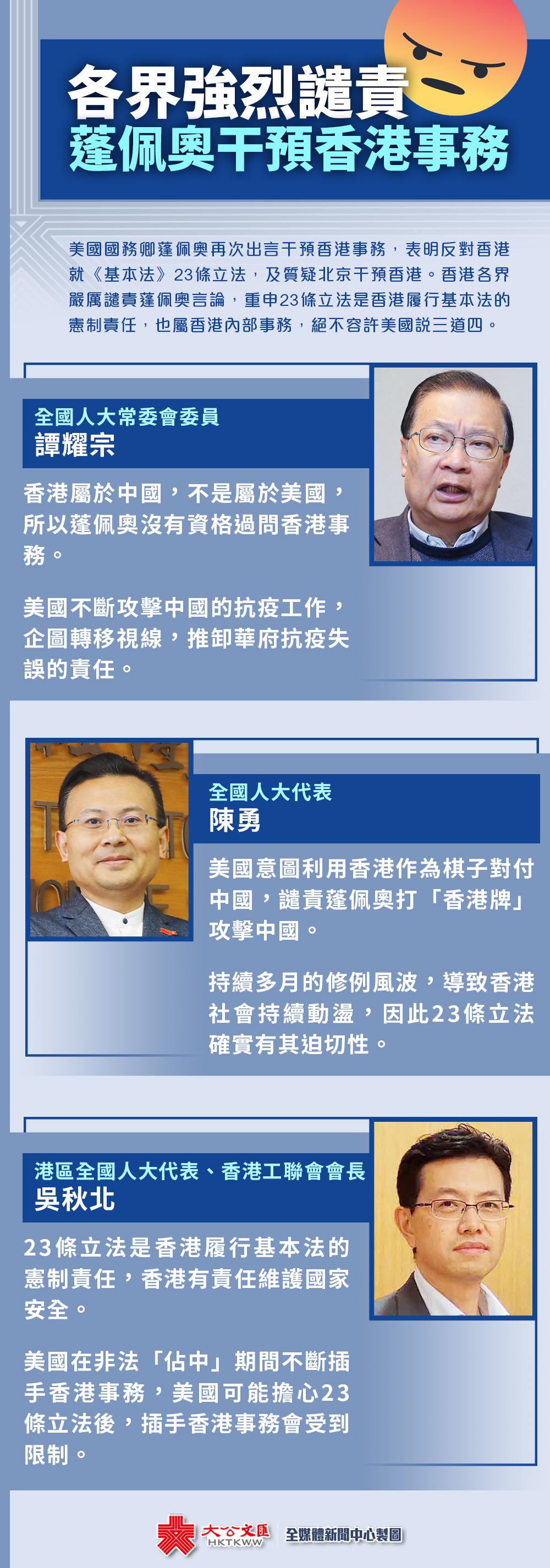 各界強烈譴責蓬佩奧干預香港事務