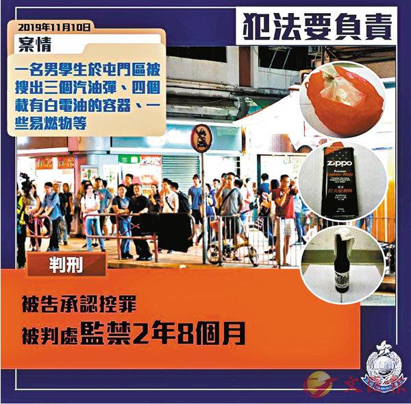 ■17歲應屆文憑試考生早前承認一項管有物品意圖摧�狻庢l壞財產罪,昨日在區域法院被判囚兩年八個月。 香港警察fb截圖